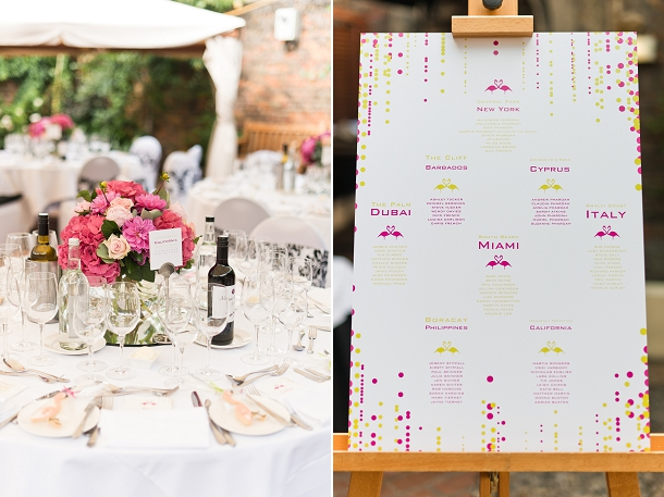 Pink & Yellow Holiday table plan